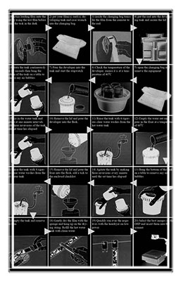 How to develop film using the chemical process